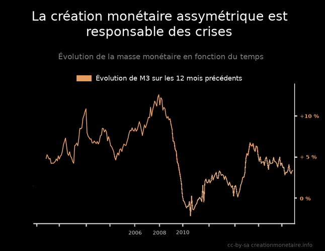 creation-monetaire-boris-4