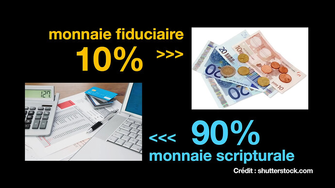 repartition-fiduciaire-vs-scripturale