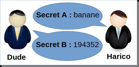 protocole_certification_secure