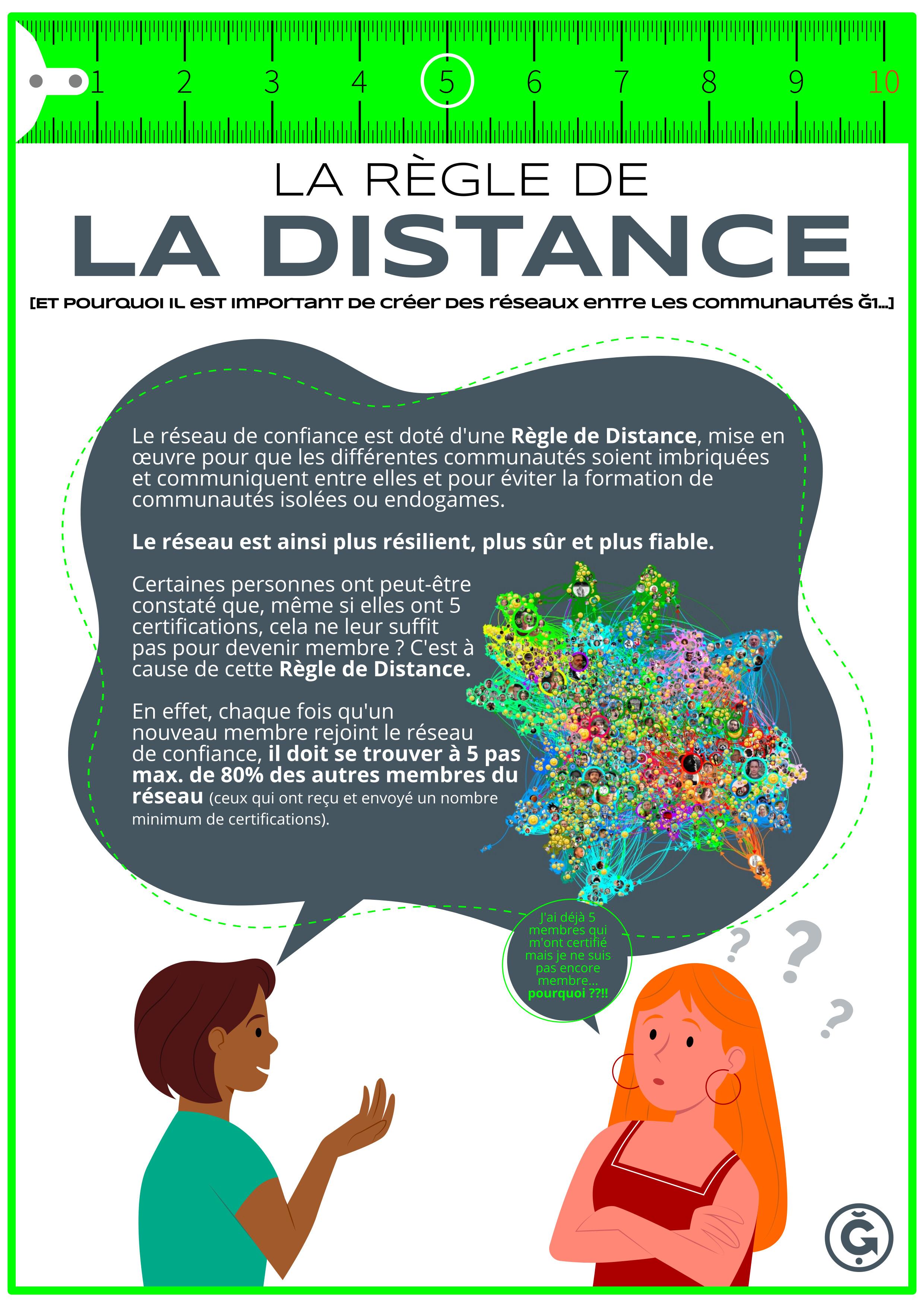 Regla_Distancia_FR
