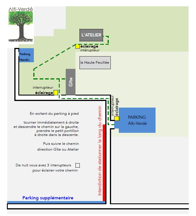 Plan Accès Parking