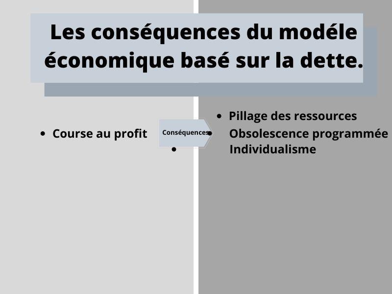 Les conséquences du modéle économique basé sur la dette.