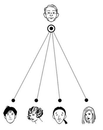 people_friends_2.0